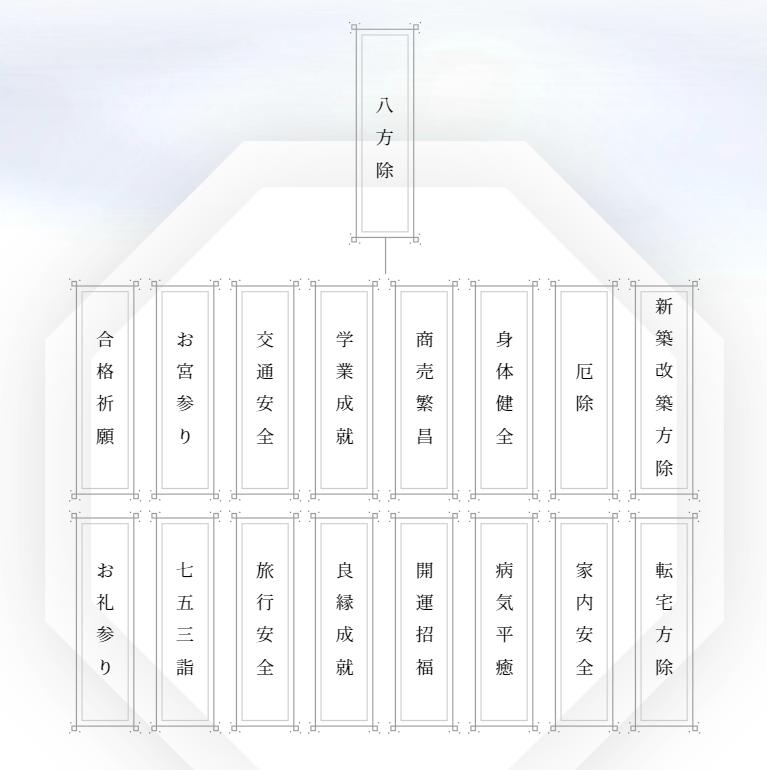 寒川神社ご利益